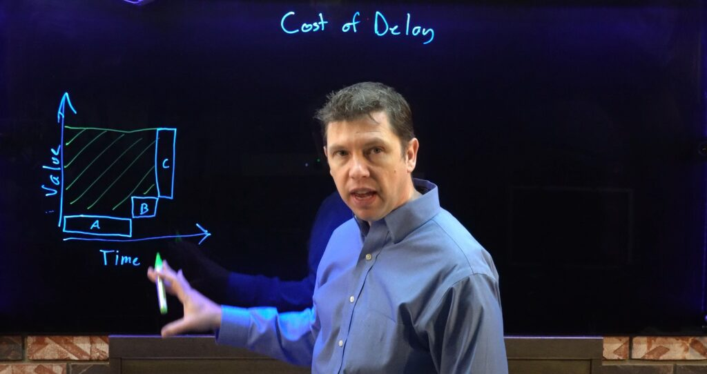 Mark Shead teaching about Agile and the Cost of Delay
